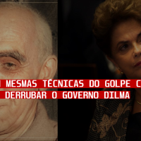 EUA usaram mesmas técnicas do golpe contra o Irã para derrubar o governo Dilma